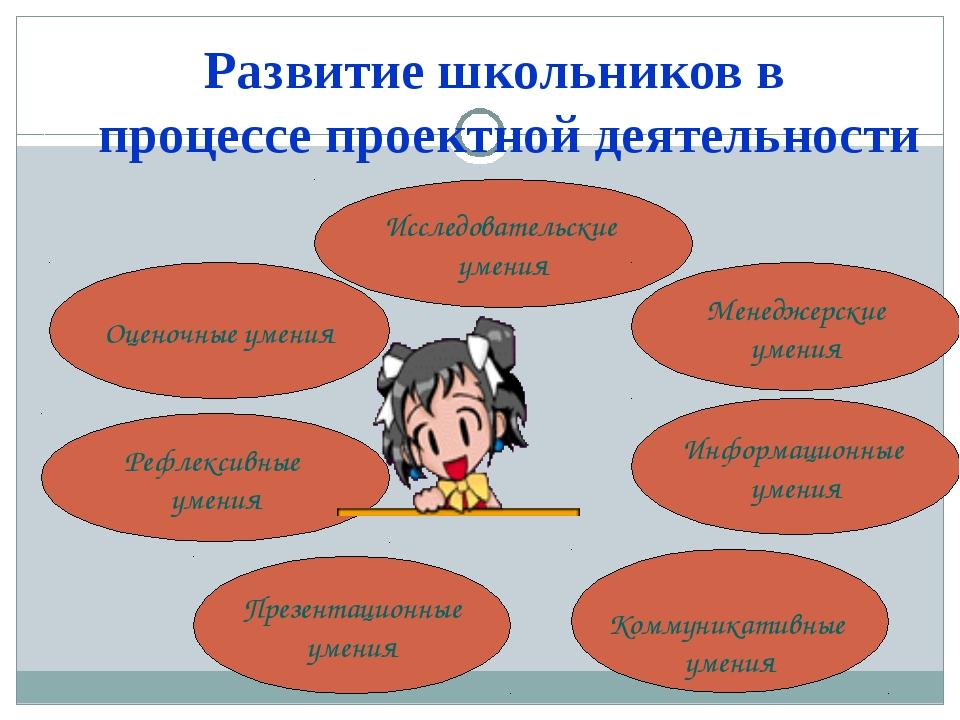 Исследовательские умения Менеджерские умения Оценочные умения Рефлексивные у...