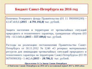 Бюджет Санкт-Петербурга на 2016 год Величина Резервного фонда Правительства (
