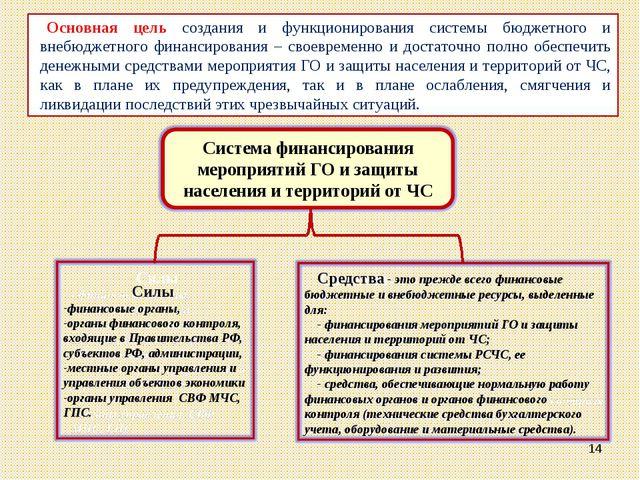 * Основная цель создания и функционирования системы бюджетного и внебюджетног...