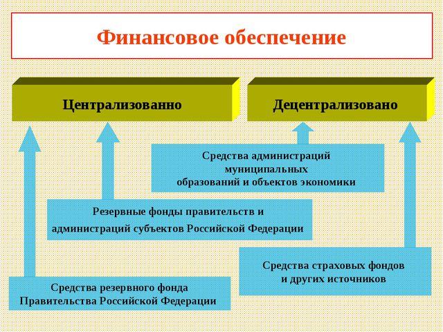 Финансовое обеспечение Средства резервного фонда Правительства Российской Фед...