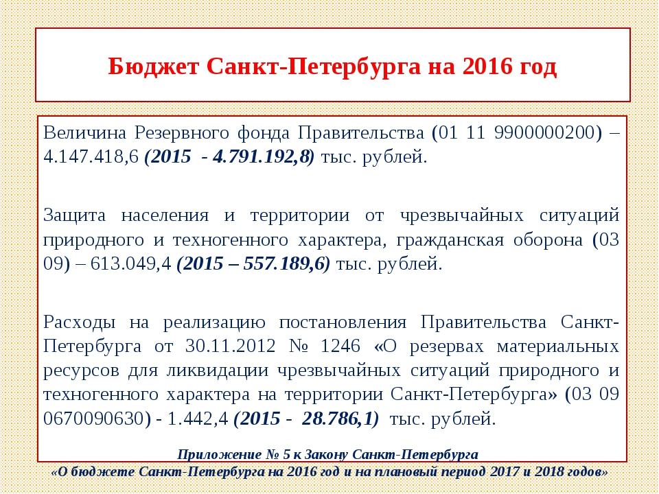 Бюджет Санкт-Петербурга на 2016 год Величина Резервного фонда Правительства (...