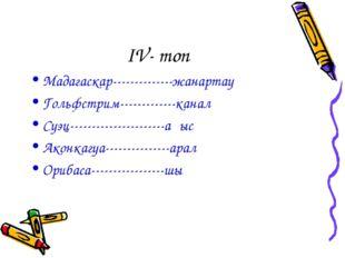 IV- топ Мадагаскар--------------жанартау Гольфстрим-------------канал Суэц--