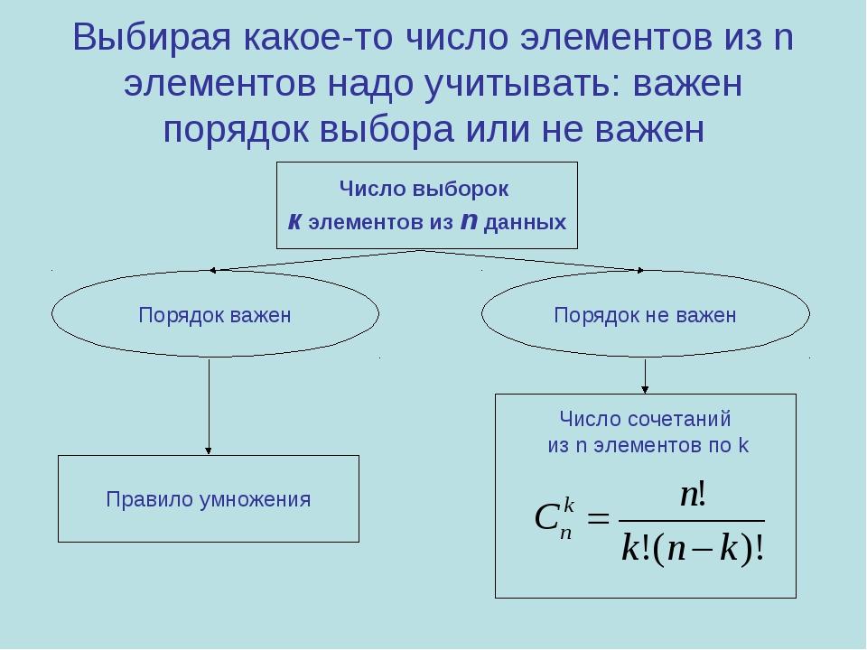 Выбирая какое-то число элементов из n элементов надо учитывать: важен порядок...