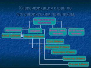 Классификация стран по географическим признакам.