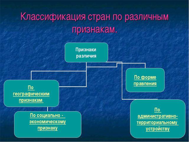 Классификация стран по различным признакам.