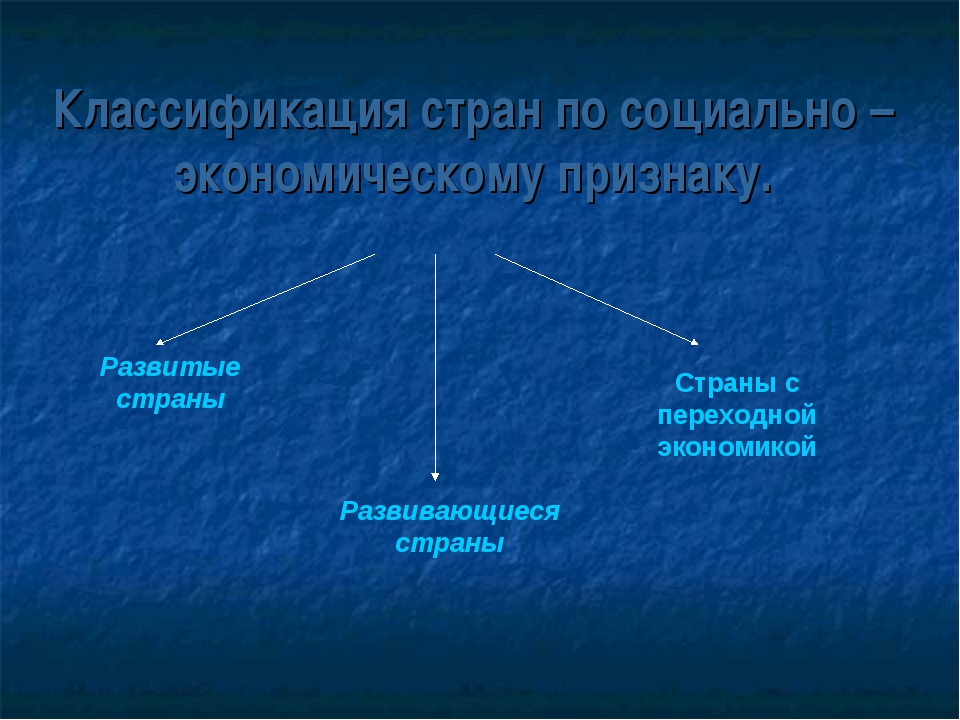 Классификация стран по социально – экономическому признаку. Развитые страны Р...