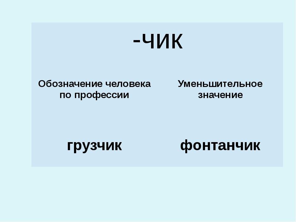 -чик Обозначение человекапо профессии Уменьшительное значение грузчик фонтанчик