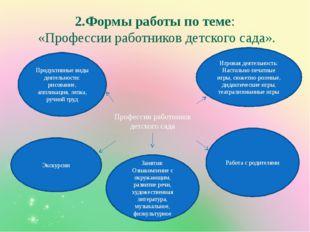 2.Формы работы по теме: «Профессии работников детского сада». Профессии работ