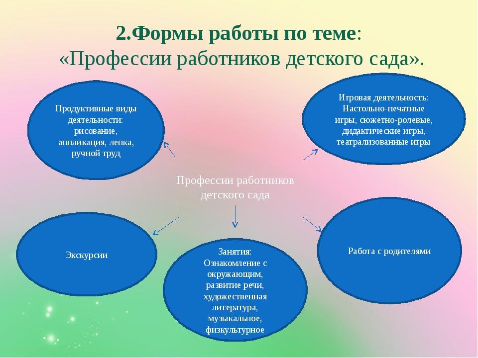 2.Формы работы по теме: «Профессии работников детского сада». Профессии работ...