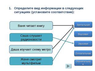 Определите вид информации в следующих ситуациях (установите соответствие): Ва