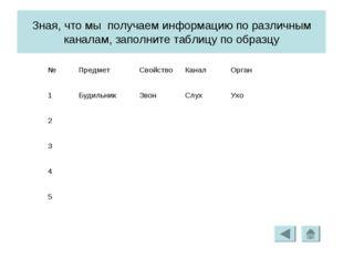 Зная, что мы получаем информацию по различным каналам, заполните таблицу по о