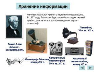 Хранение информации Человек научился хранить звуковую информацию. В 1877 году