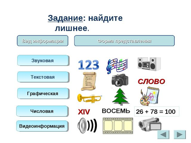 Задание: найдите лишнее. Вид информации Форма представления Звуковая Текстова...