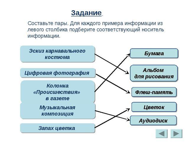 Составьте пары. Для каждого примера информации из левого столбика подберите...