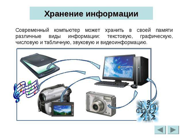 Хранение информации Современный компьютер может хранить в своей памяти различ...