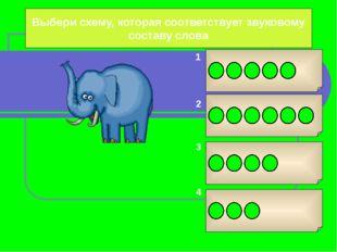 Выбери картинку, в названии которой 5 звуков. Кликни кнопкой мыши по выбранно