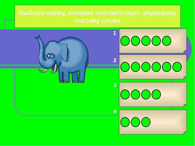 Выбери картинку, в названии которой 5 звуков. Кликни кнопкой мыши по выбранно...