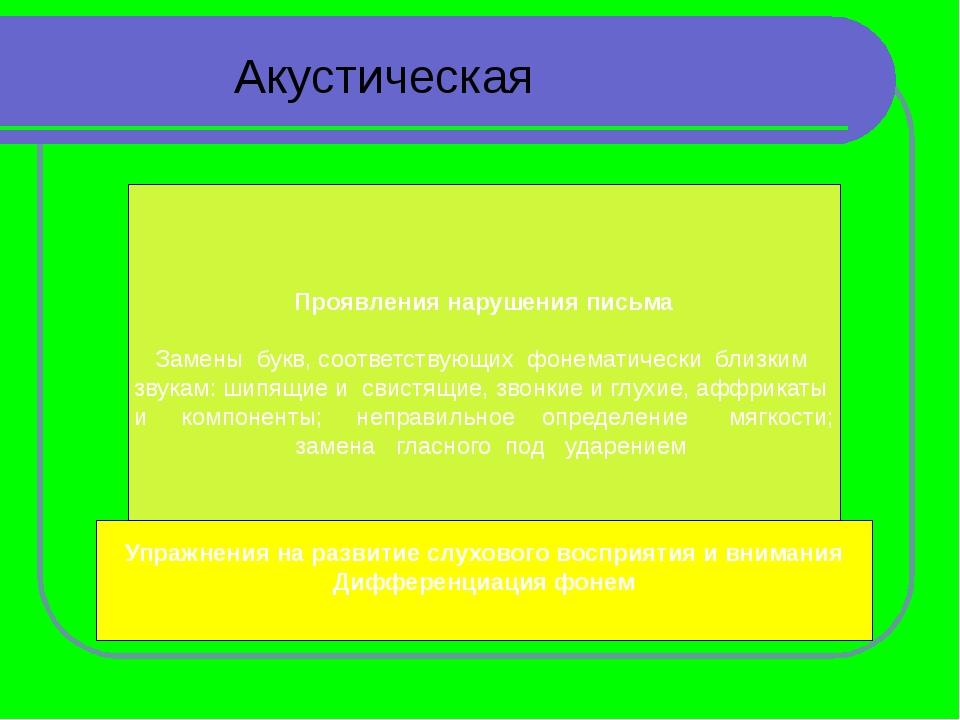 Акустическая дисграфия Ошибки при акустической дисграфии: замена звонкий – гл...