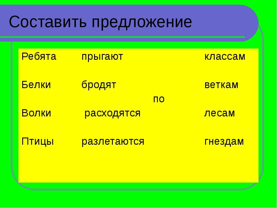 Аграмматическая На уровне слов и предложений Искажение морфологической структ...