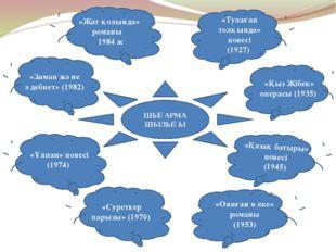 «Тулаған толқында» повесі (1927) «Ұлпан» повесі (1974) «Оянған өлке» романы (