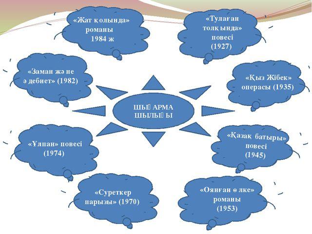 «Тулаған толқында» повесі (1927) «Ұлпан» повесі (1974) «Оянған өлке» романы (...