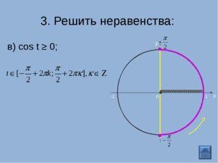 в) cos t ≥ 0; 3. Решить неравенства: 0 x y -1 1