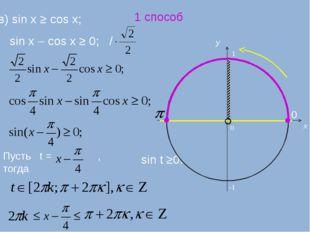 в) sin x ≥ cos x; sin x – cos x ≥ 0; / Пусть t = , тогда sin t ≥0. 0 x y -1 1