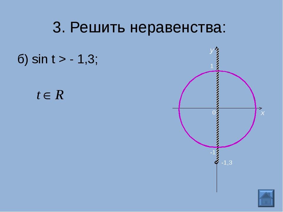 б) sin t > - 1,3; 3. Решить неравенства: 0 x y -1 1 -1,3