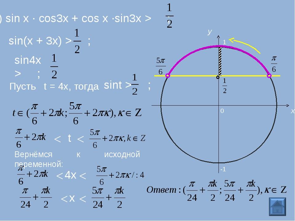 б) sin x · cos3x + cos x ·sin3x > ; sin(x + 3x) > ; sin4x > ; Пусть t = 4х, т...