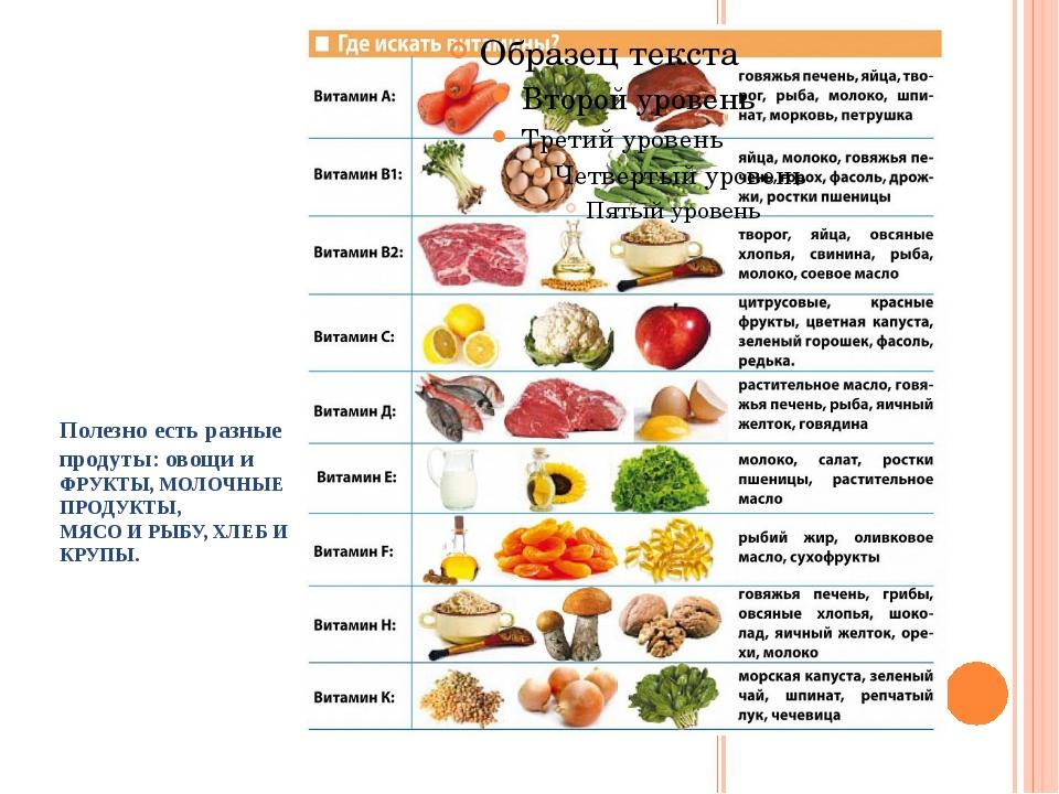 Полезно есть разные продуты: овощи и ФРУКТЫ, МОЛОЧНЫЕ ПРОДУКТЫ, МЯСО И РЫБУ,...