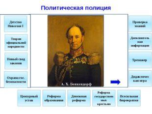 22 июня (10 июня ст.ст.) 1826 года был разработан и принят цензурный устав,