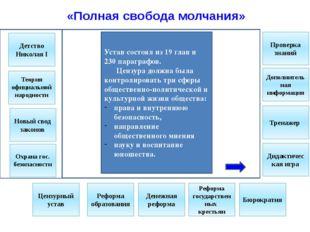 Реформа образования Реформа образования Денежная реформа Реформа государстве