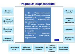 С. С. Уваров, министр народного просвещения с 1833г., президент Петербургско