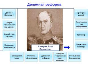 В 1826 году для охраны государственной безопасности было создано III Отделен
