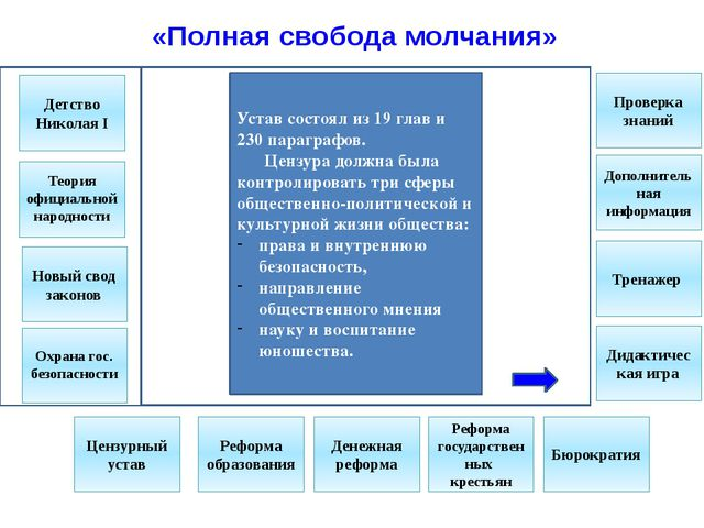 Реформа образования Реформа образования Денежная реформа Реформа государстве...