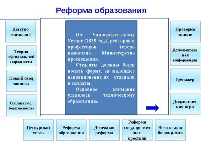 С. С. Уваров, министр народного просвещения с 1833г., президент Петербургско...