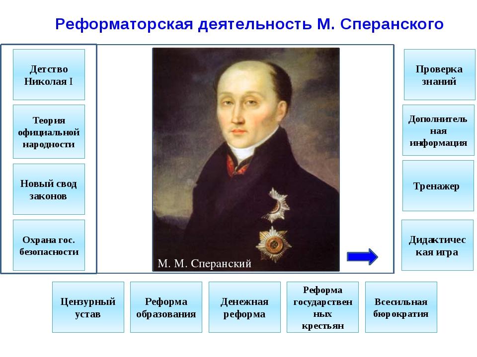 Задание №1. Какие события произошли в период правления Николая I 1) Создание...