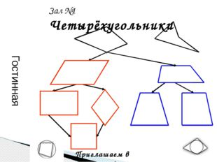 Зал №1 Четырёхугольники Клавдий Птолемей, живший в конце первого — начале вто