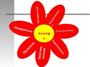 Педагогическая Психологическая Материальная Медицинская Иной вид помощи Корр