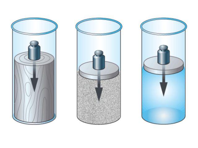 картинки по теме давление жидкостей и газов