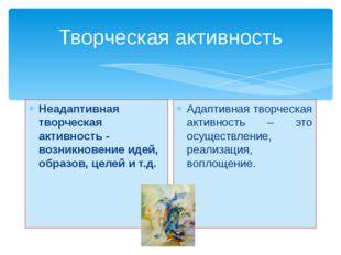 Творческая активность Неадаптивная творческая активность - возникновение идей