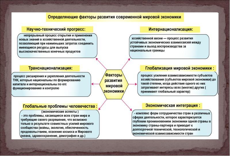 http://mypresentation.ru/documents/66b6e32a0c73b5c2425dbe099884544a/img14.jpg