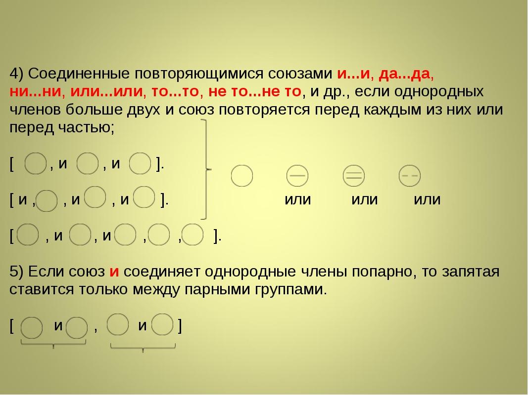 4) Соединенные повторяющимися союзамии...и, да...да, ни...ни,или...или,то....