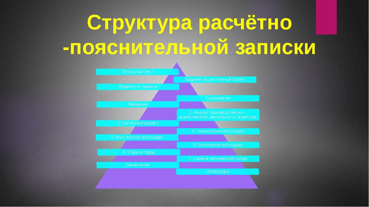 Структура расчётно -пояснительной записки
