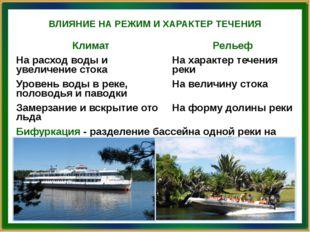 ВЛИЯНИЕ НА РЕЖИМ И ХАРАКТЕР ТЕЧЕНИЯ Территории, не имеющие стока в океан или