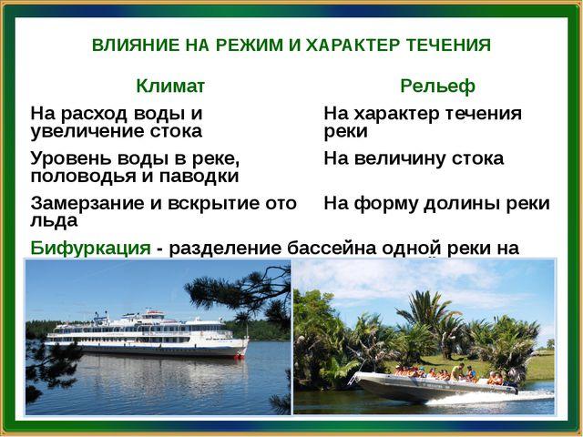 ВЛИЯНИЕ НА РЕЖИМ И ХАРАКТЕР ТЕЧЕНИЯ Территории, не имеющие стока в океан или...