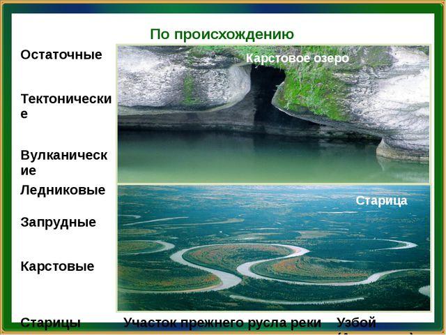 Карстовое озеро Старица По происхождению Остаточные Появились на месте отступ...