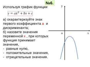 Используя график функции а) охарактеризуйте знак первого коэффициента а и дис