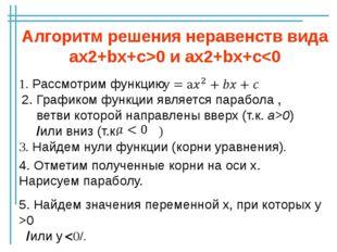 Алгоритм решения неравенств вида ax2+bx+c>0 и ax2+bx+c0) /или вниз(т.к. ) 3.