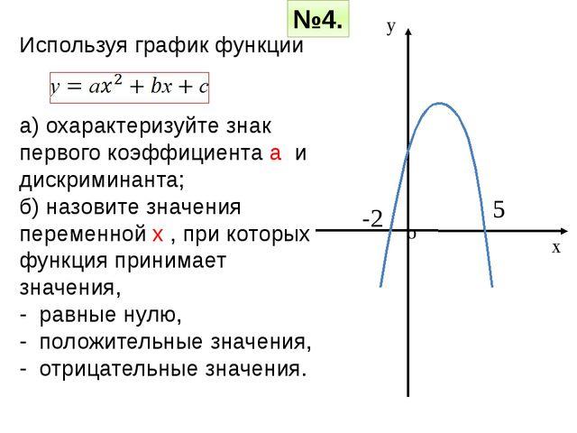 Используя график функции а) охарактеризуйте знак первого коэффициента а и дис...